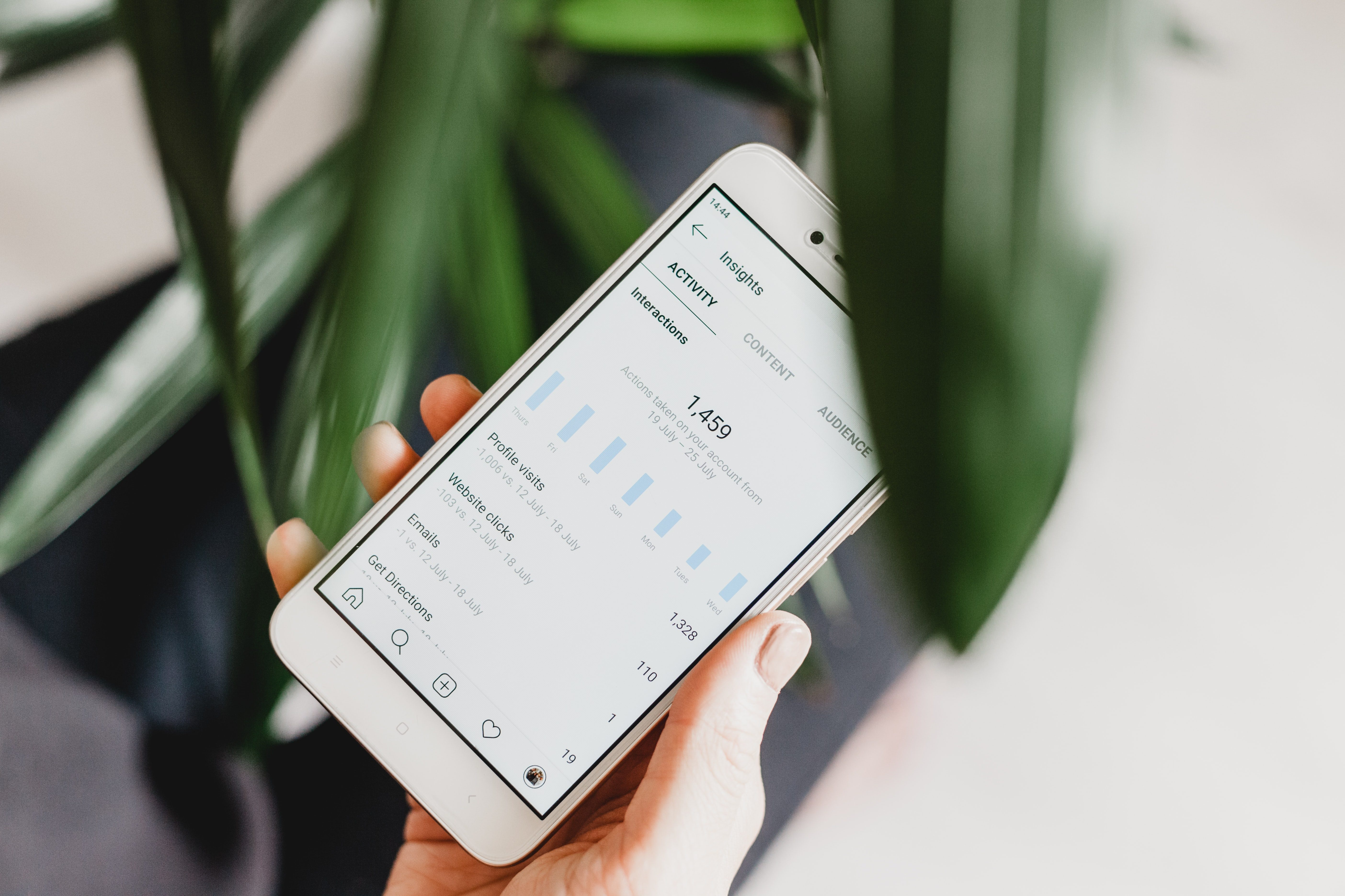 Social media analytics displayed on mobile phone